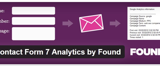 Contact Form 7 Analytics by Found